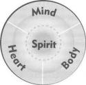 mind-heart-body-spirit