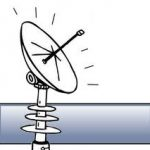 Under the Radar…